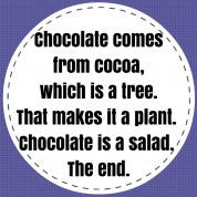 Chocolate Lovers: Eat your Hearts Out!
